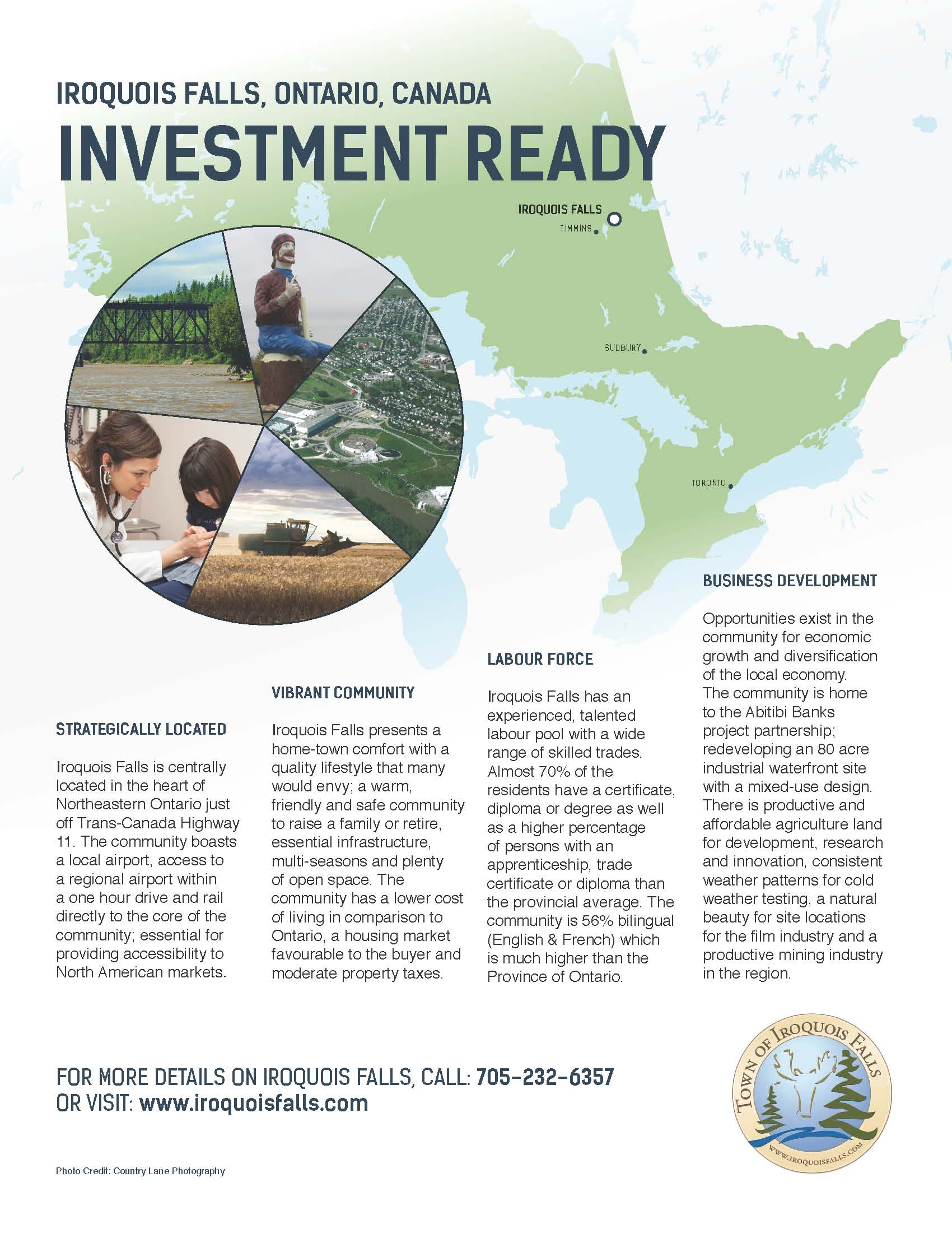 Investment Ready Poster